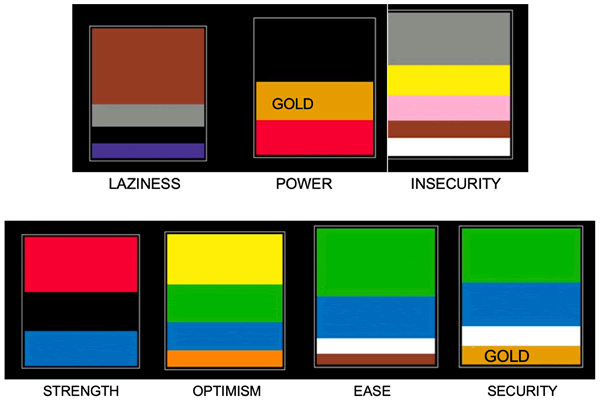 Color Association Diagrams